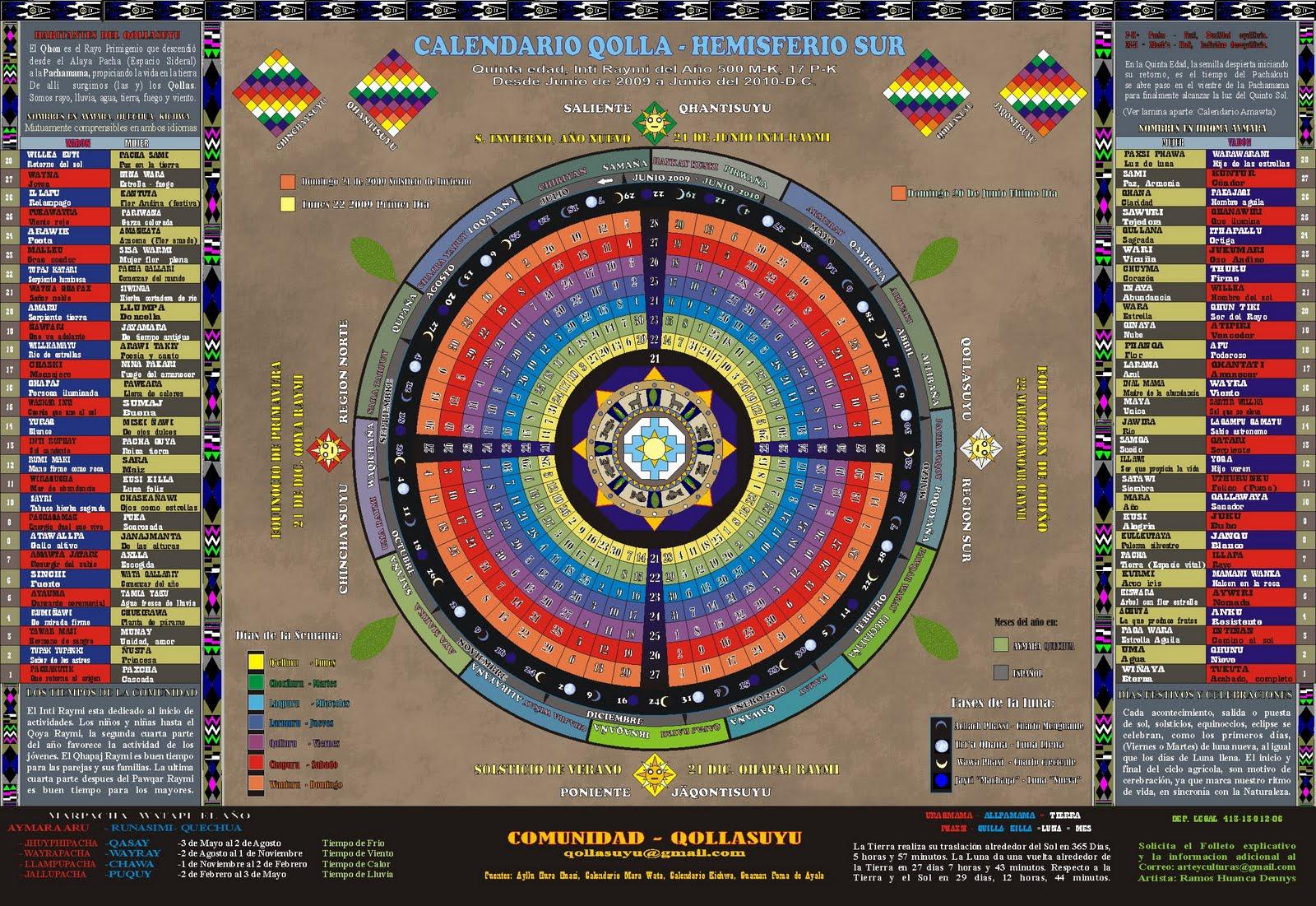 Calendario Andino Quechua Aymara Hemisferio Sur